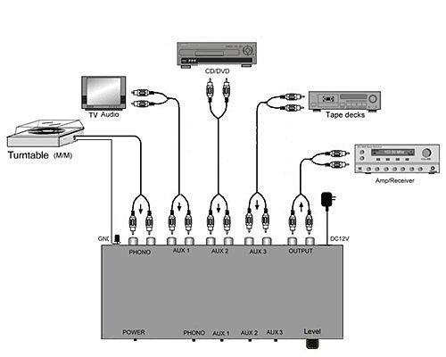 amplificatore-per-giradischi-4